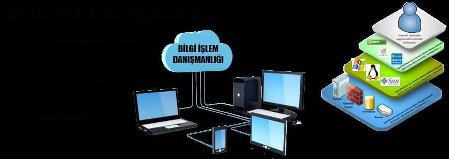 Bilgisayar Teknik Servis Sözleşmesi